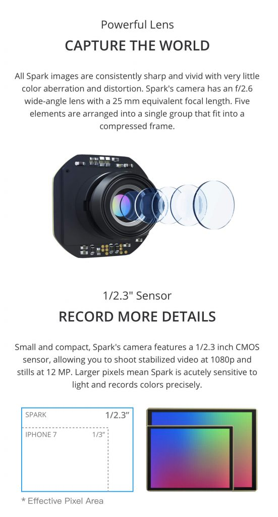 مشخصات دوربین پهپا اسپارک
